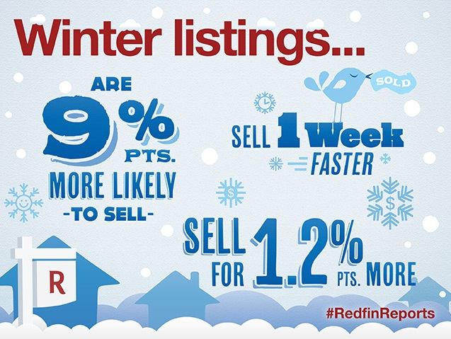 Winter Real Estate: Tips for Selling Your Home in the Winter on home business tips, home security tips, home design tips, home inspection tips, home packing tips,